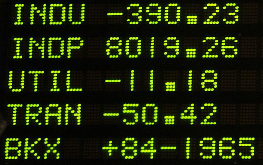 Dow Breaks 13,000 for First Time in Four Years | ATVN